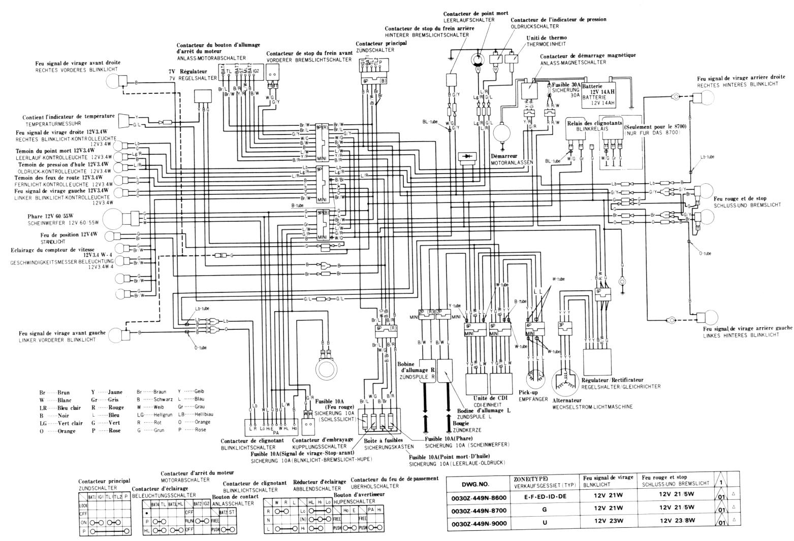 File 1982 Honda Cx500 Wiring Diagram Cx500c Custom Jpg