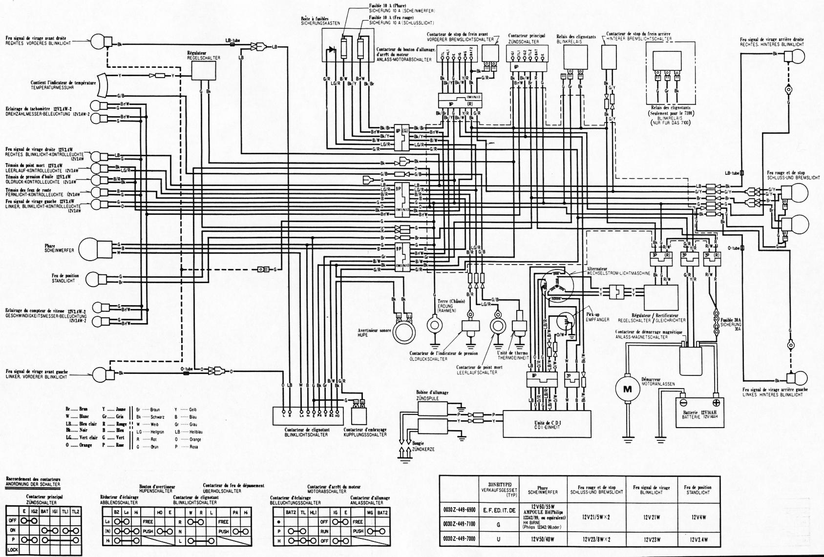 file:1981 honda cx500 wiring diagram cx500c jpg