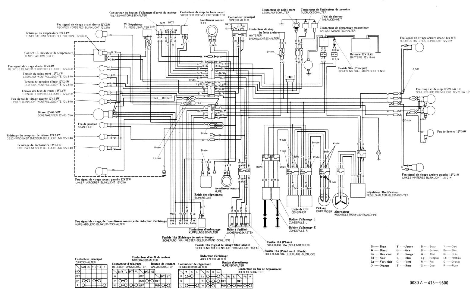 1982 Honda Cx500 Wiring Diagram List Of Schematic Circuit Gl500 File Cx And Gl Wiki Rh Motovillage Org Custom Silverwing