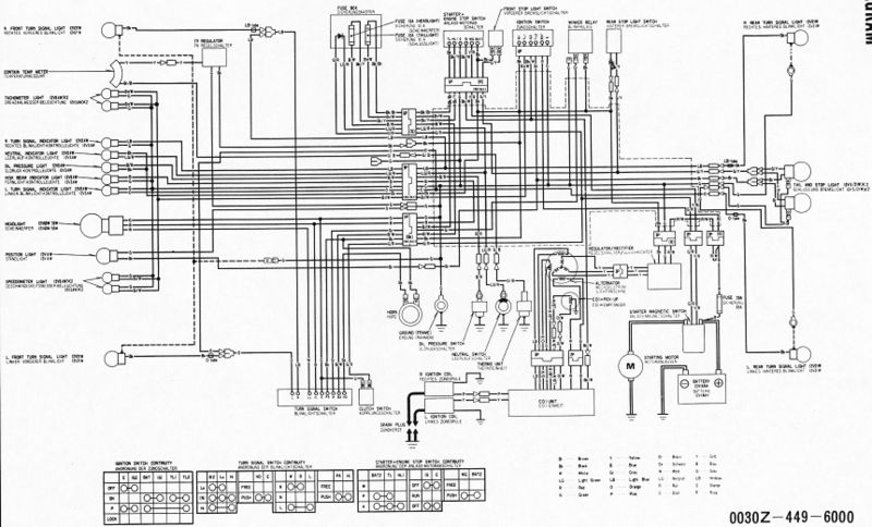 File 1980 honda cx500    wiring       diagram    cx500c ukjpg  Honda